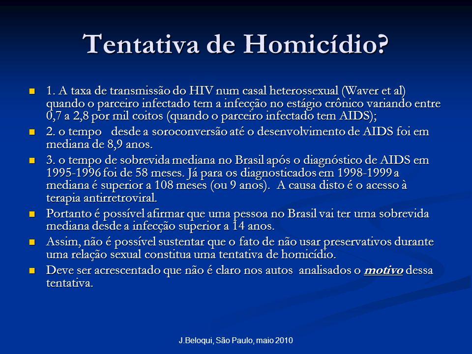 J.Beloqui, São Paulo, maio 2010 Tentativa de Homicídio? 1. A taxa de transmissão do HIV num casal heterossexual (Waver et al) quando o parceiro infect