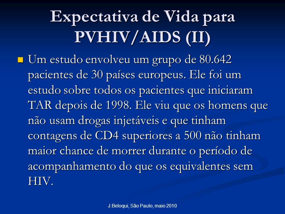 Expectativa de Vida para PVHIV/AIDS (II) Um estudo envolveu um grupo de 80.642 pacientes de 30 países europeus. Ele foi um estudo sobre todos os pacie