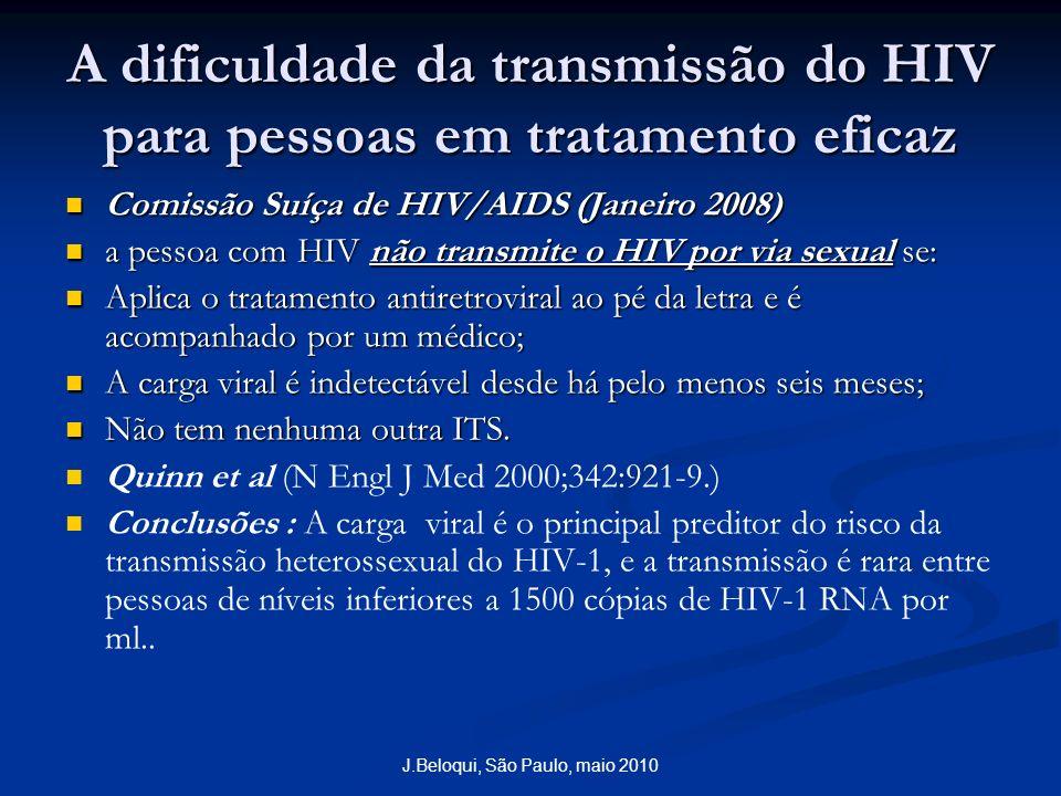 A dificuldade da transmissão do HIV para pessoas em tratamento eficaz Comissão Suíça de HIV/AIDS (Janeiro 2008) Comissão Suíça de HIV/AIDS (Janeiro 20