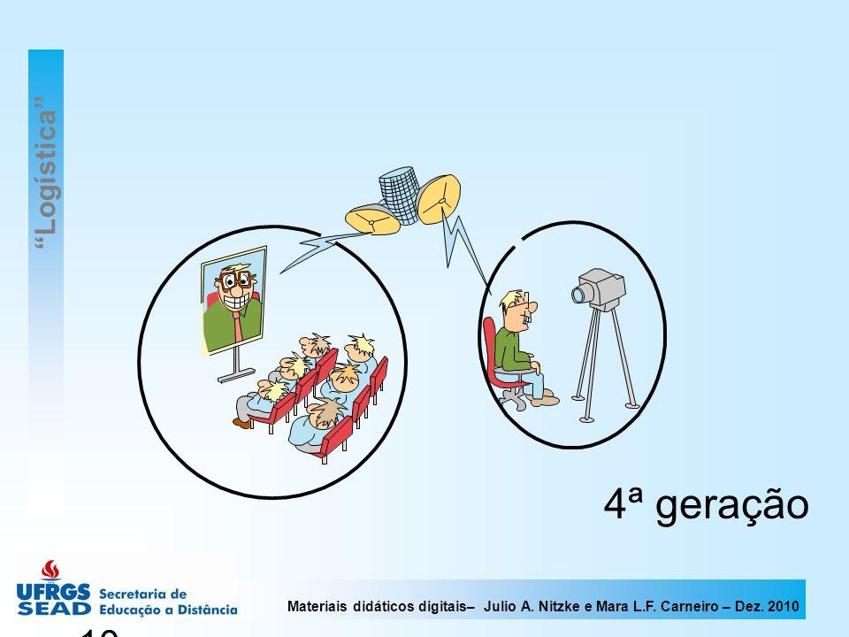 Materiais didáticos digitais– Julio A. Nitzke e Mara L.F. Carneiro – Dez. 2010 10 4ª geração Logística