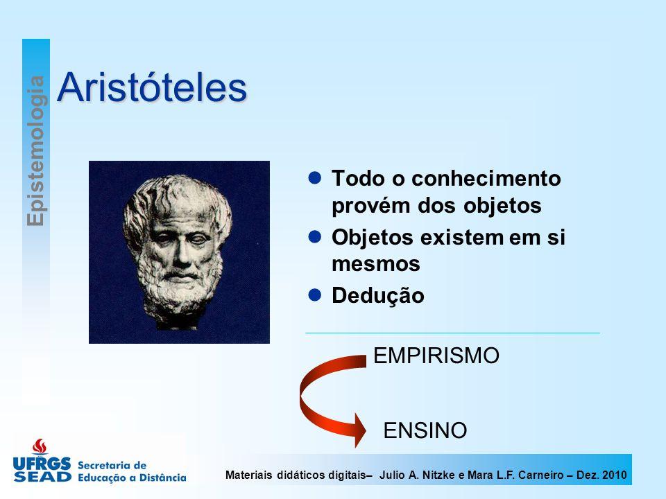 Materiais didáticos digitais– Julio A. Nitzke e Mara L.F. Carneiro – Dez. 2010 Aristóteles Todo o conhecimento provém dos objetos Objetos existem em s