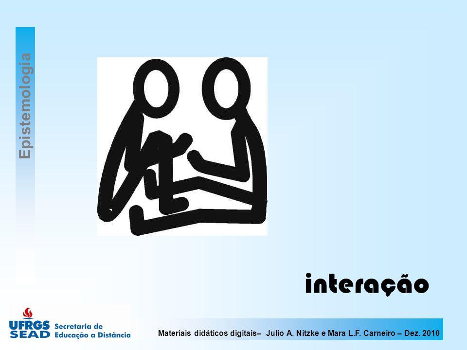 Materiais didáticos digitais– Julio A. Nitzke e Mara L.F. Carneiro – Dez. 2010 interação Epistemologia