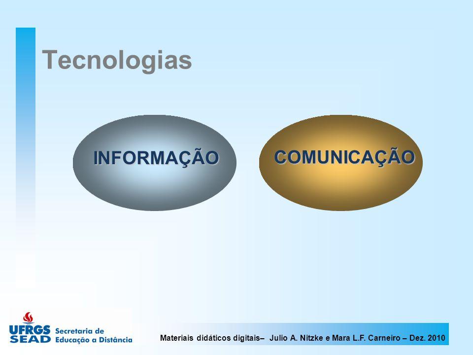 Tecnologias INFORMAÇÃO COMUNICAÇÃO