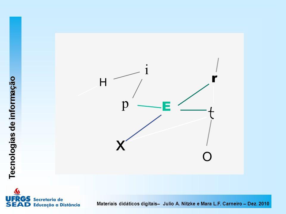 Materiais didáticos digitais– Julio A. Nitzke e Mara L.F. Carneiro – Dez. 2010 H i p E r t x O Tecnologias de informação