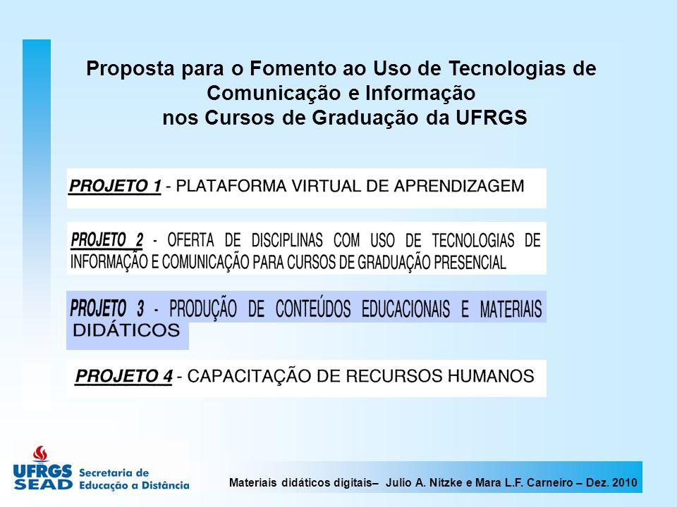 Materiais didáticos digitais– Julio A. Nitzke e Mara L.F. Carneiro – Dez. 2010 Animações