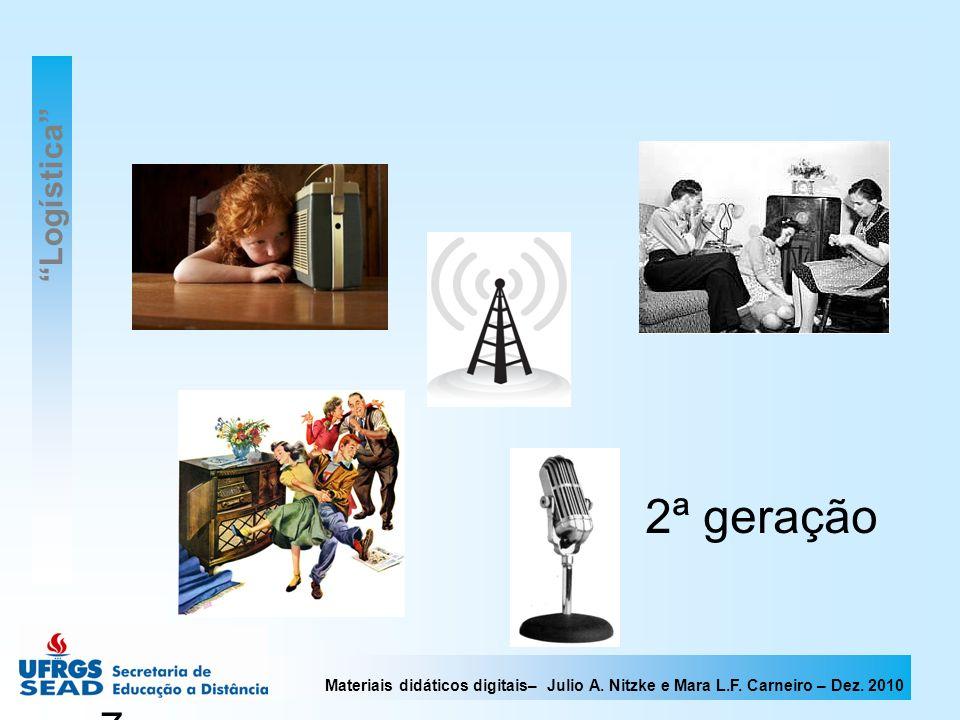 Materiais didáticos digitais– Julio A. Nitzke e Mara L.F. Carneiro – Dez. 2010 7 2ª geração Logística