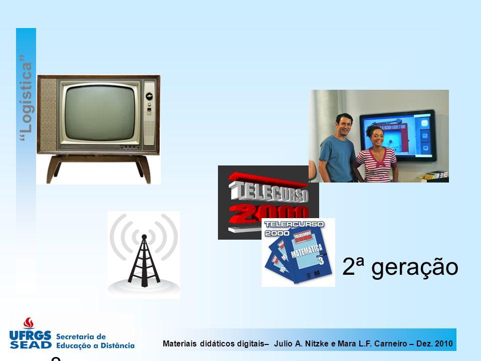 Materiais didáticos digitais– Julio A. Nitzke e Mara L.F. Carneiro – Dez. 2010 8 2ª geração Logística