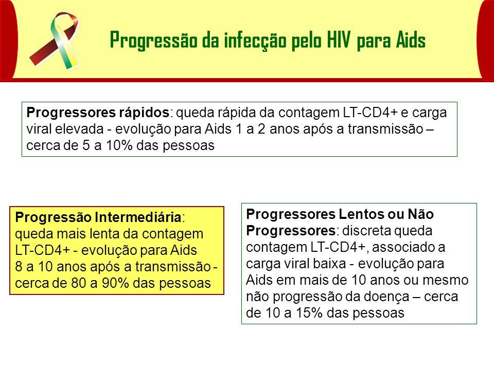RNA-HIV CD4 Meses após a infecção Anos após a infecção HIV-RNA (cópias / ml) Sintomas CD4 Progressores rápidos: queda rápida da contagem LT-CD4+ e car