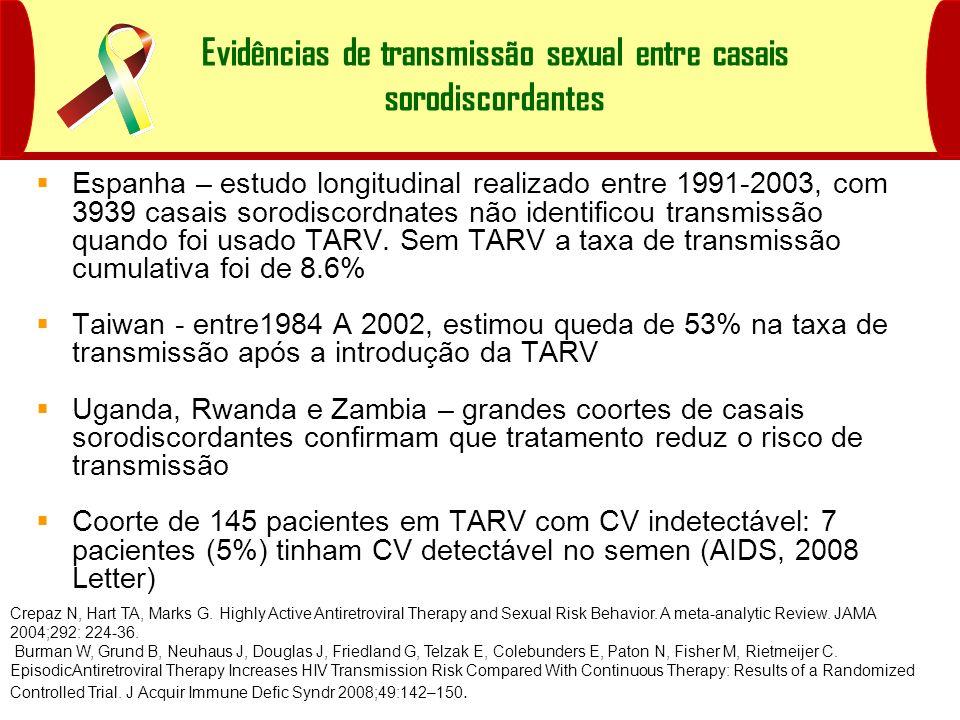 Evidências de transmissão sexual entre casais sorodiscordantes Espanha – estudo longitudinal realizado entre 1991-2003, com 3939 casais sorodiscordnat
