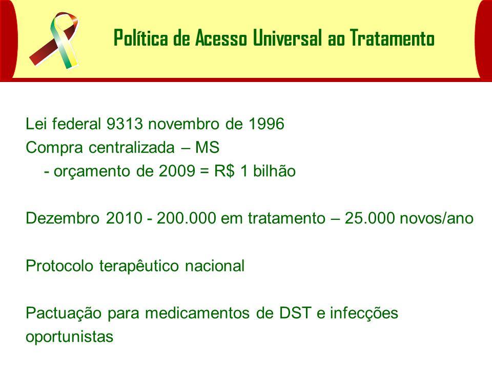 Lei federal 9313 novembro de 1996 Compra centralizada – MS - orçamento de 2009 = R$ 1 bilhão Dezembro 2010 - 200.000 em tratamento – 25.000 novos/ano