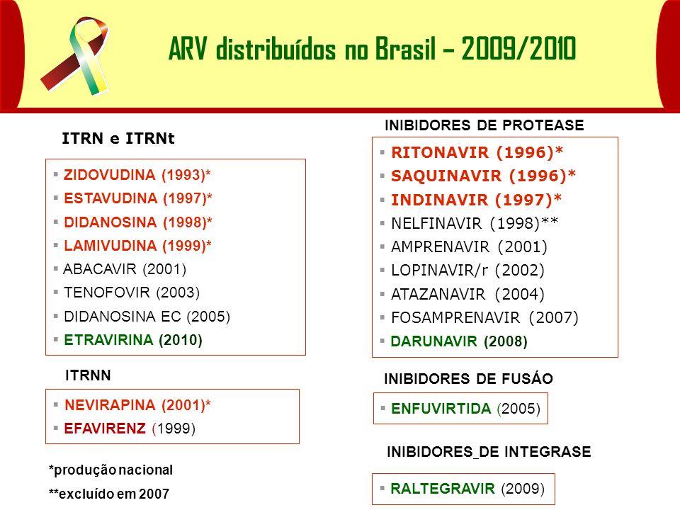 *produção nacional **excluído em 2007 RITONAVIR (1996)* SAQUINAVIR (1996)* INDINAVIR (1997)* NELFINAVIR (1998)** AMPRENAVIR (2001) LOPINAVIR/r (2002)