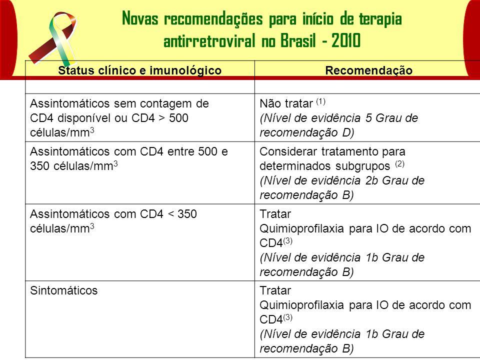 Novas recomendações para início de terapia antirretroviral no Brasil - 2010 Status clínico e imunológicoRecomendação Assintomáticos sem contagem de CD