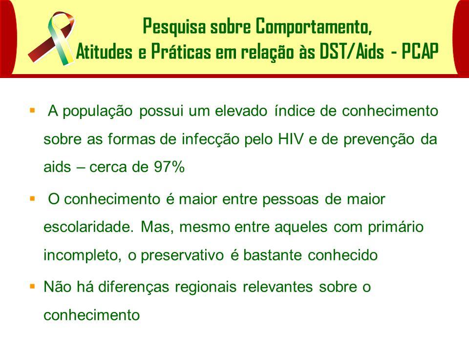Pesquisa sobre Comportamento, Atitudes e Práticas em relação às DST/Aids - PCAP A população possui um elevado índice de conhecimento sobre as formas d