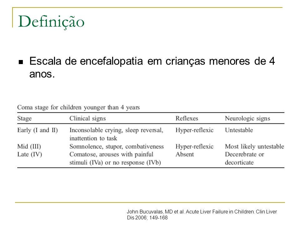 Anormalidades da coagulação A produção de múltiplos fatores de coagulação importantes para hemostasia está reduzida.