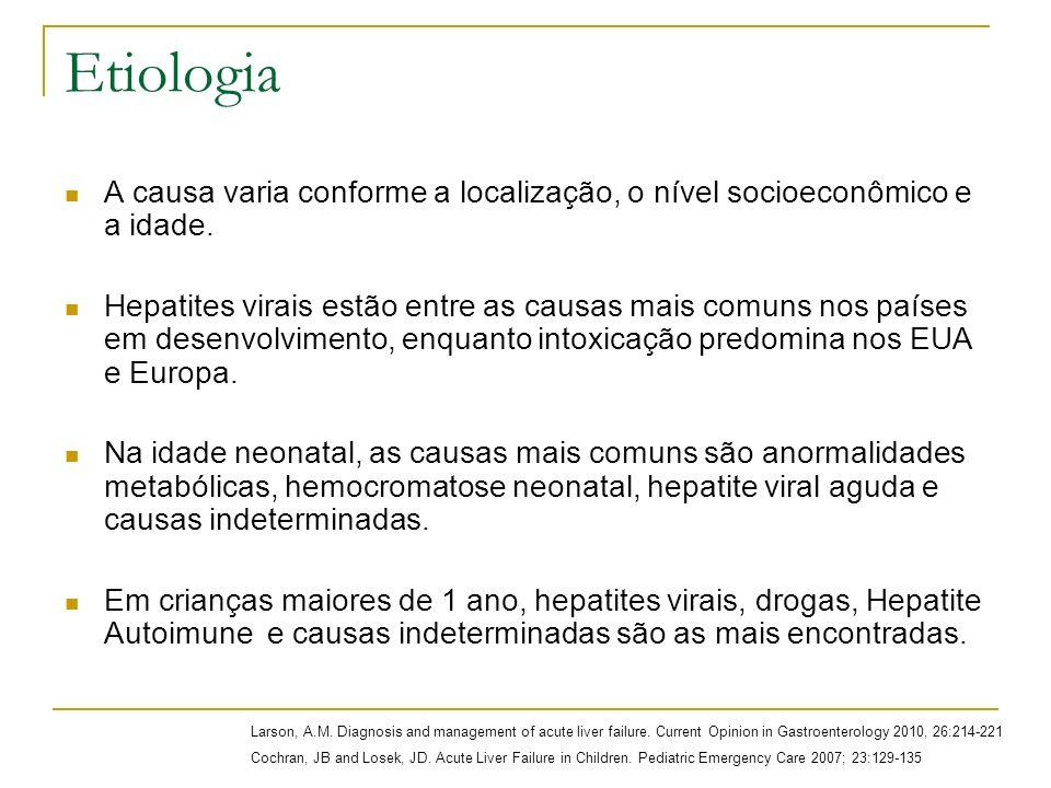 Outras causas de IHA Síndrome de Budd-Chiari Trombose da veia hepática é uma causa incomum de Insuficiência Hepática Aguda (1%).