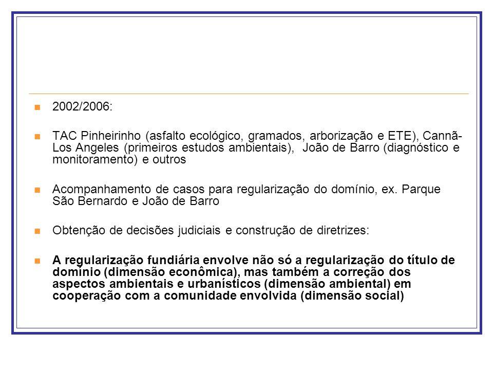 2002/2006: TAC Pinheirinho (asfalto ecológico, gramados, arborização e ETE), Cannã- Los Angeles (primeiros estudos ambientais), João de Barro (diagnóstico e monitoramento) e outros Acompanhamento de casos para regularização do domínio, ex.