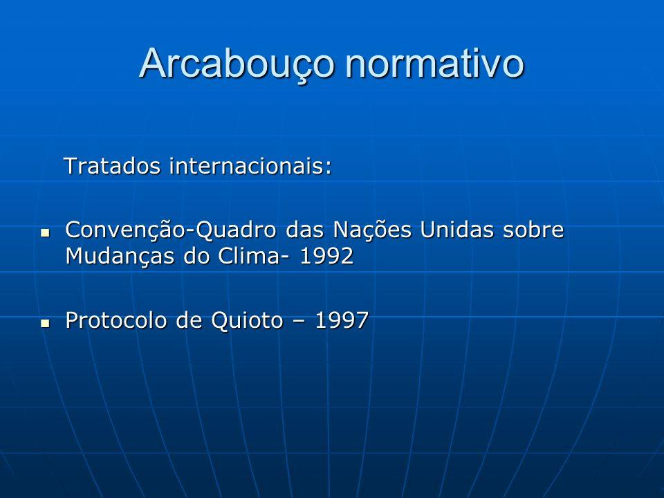 Arcabouço normativo Tratados internacionais: Tratados internacionais: Convenção-Quadro das Nações Unidas sobre Mudanças do Clima- 1992 Convenção-Quadr