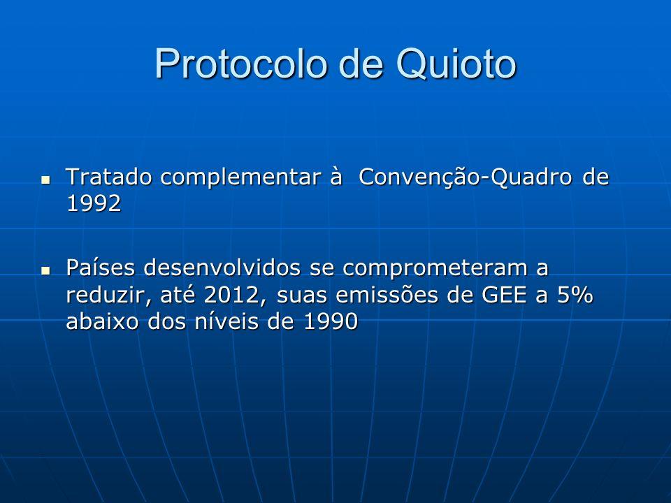 Protocolo de Quioto Tratado complementar à Convenção-Quadro de 1992 Tratado complementar à Convenção-Quadro de 1992 Países desenvolvidos se compromete