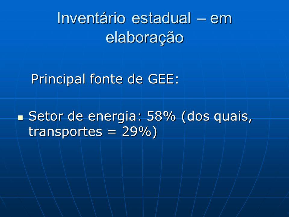 Inventário estadual – em elaboração Principal fonte de GEE: Principal fonte de GEE: Setor de energia: 58% (dos quais, transportes = 29%) Setor de ener