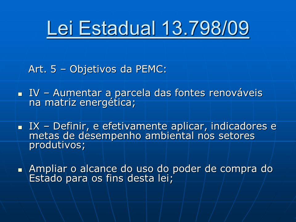 Lei Estadual 13.798/09 Art. 5 – Objetivos da PEMC: Art. 5 – Objetivos da PEMC: IV – Aumentar a parcela das fontes renováveis na matriz energética; IV