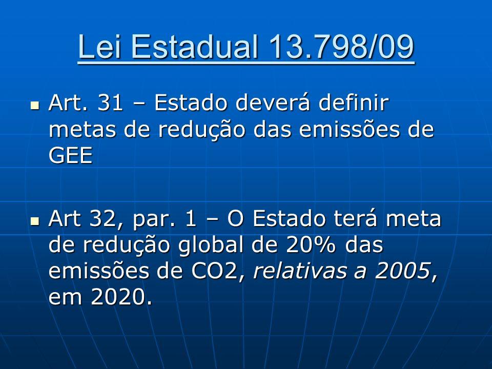Lei Estadual 13.798/09 Art. 31 – Estado deverá definir metas de redução das emissões de GEE Art. 31 – Estado deverá definir metas de redução das emiss