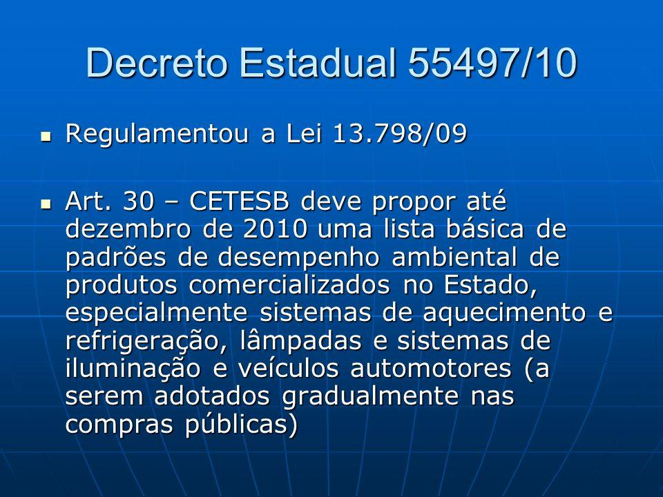 Decreto Estadual 55497/10 Regulamentou a Lei 13.798/09 Regulamentou a Lei 13.798/09 Art. 30 – CETESB deve propor até dezembro de 2010 uma lista básica