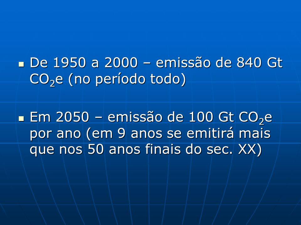De 1950 a 2000 – emissão de 840 Gt CO 2 e (no período todo) De 1950 a 2000 – emissão de 840 Gt CO 2 e (no período todo) Em 2050 – emissão de 100 Gt CO