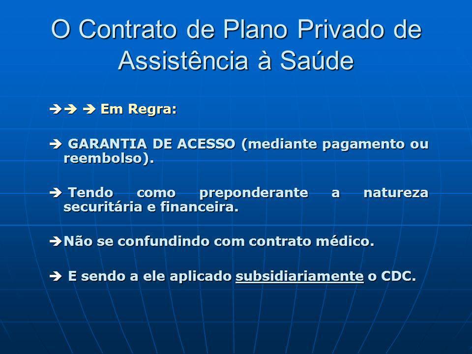O Contrato de Plano Privado de Assistência à Saúde Em Regra: Em Regra: GARANTIA DE ACESSO (mediante pagamento ou reembolso). GARANTIA DE ACESSO (media