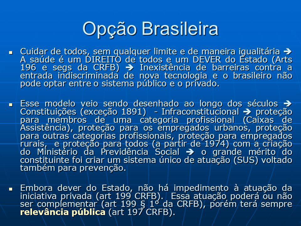 Opção Brasileira Cuidar de todos, sem qualquer limite e de maneira igualitária A saúde é um DIREITO de todos e um DEVER do Estado (Arts 196 e segs da
