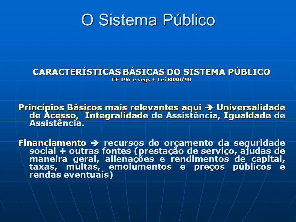 O Sistema Público CARACTERÍSTICAS BÁSICAS DO SISTEMA PÚBLICO CF 196 e segs + Lei 8080/90 Princípios Básicos mais relevantes aqui Universalidade de Ace