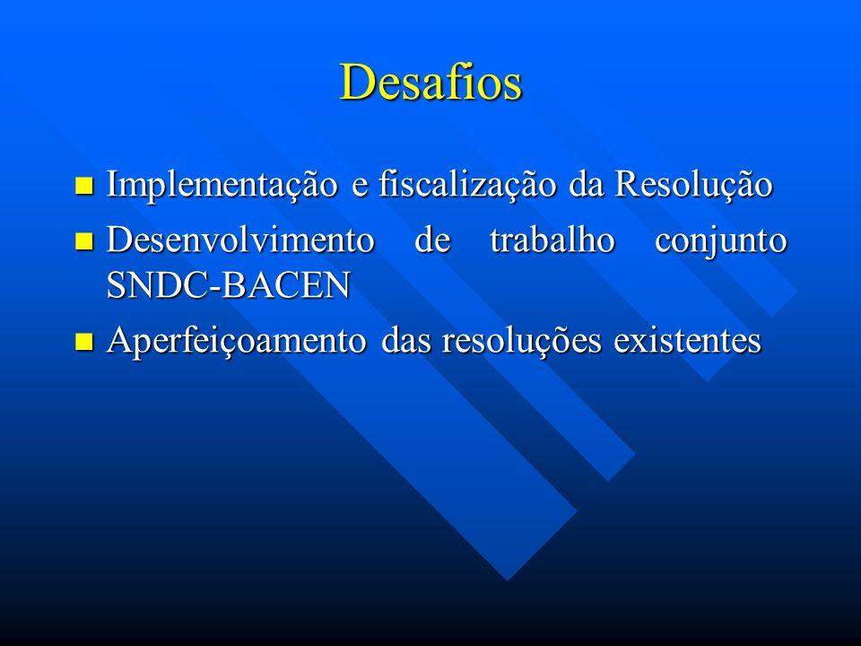 Desafios Implementação e fiscalização da Resolução Implementação e fiscalização da Resolução Desenvolvimento de trabalho conjunto SNDC-BACEN Desenvolvimento de trabalho conjunto SNDC-BACEN Aperfeiçoamento das resoluções existentes Aperfeiçoamento das resoluções existentes
