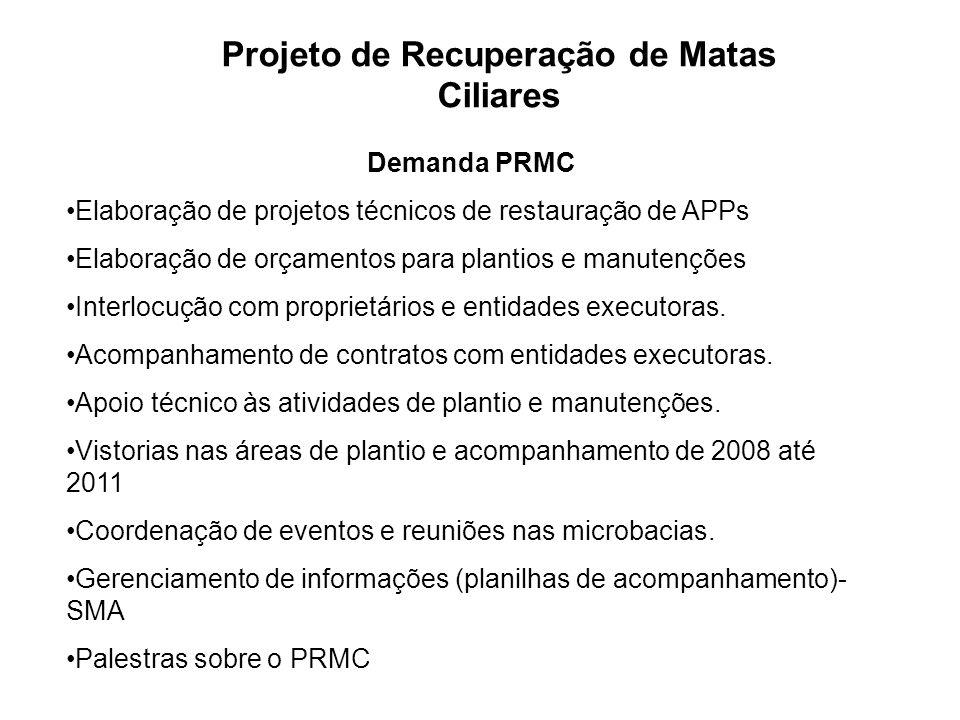 Demanda PRMC Elaboração de projetos técnicos de restauração de APPs Elaboração de orçamentos para plantios e manutenções Interlocução com proprietário