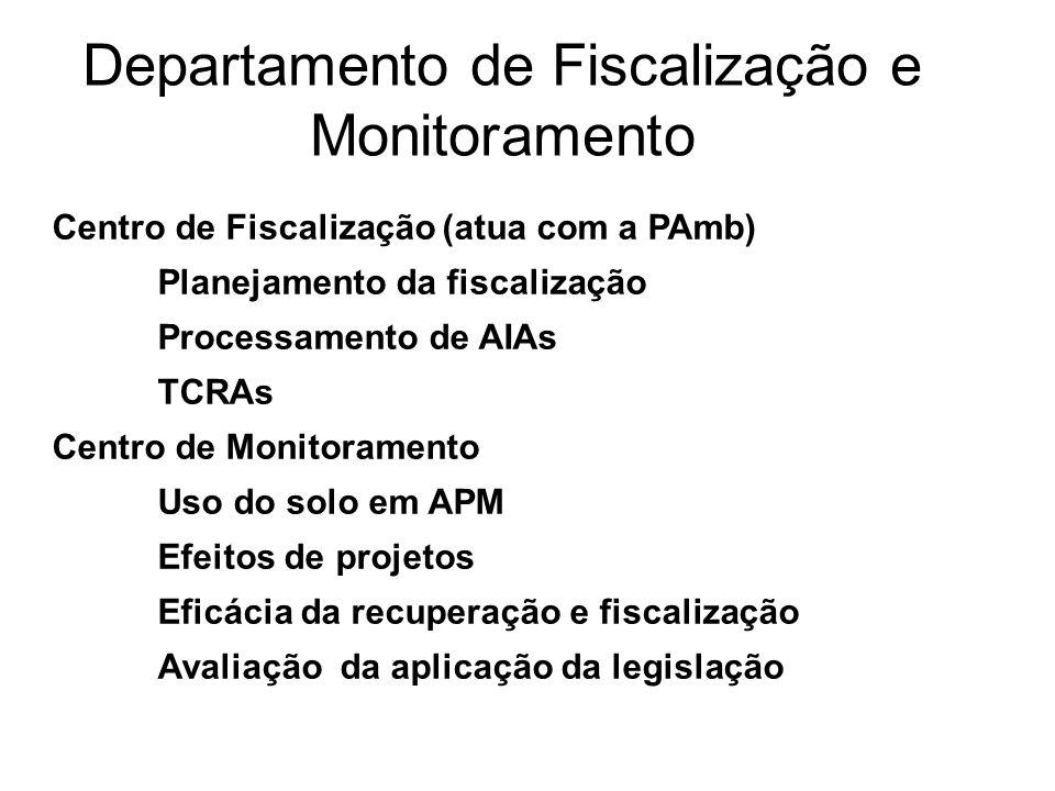 Departamento de Fiscalização e Monitoramento Centro de Fiscalização (atua com a PAmb) Planejamento da fiscalização Processamento de AIAs TCRAs Centro