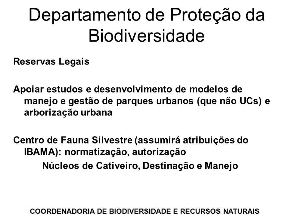 Reservas Legais Apoiar estudos e desenvolvimento de modelos de manejo e gestão de parques urbanos (que não UCs) e arborização urbana Centro de Fauna S