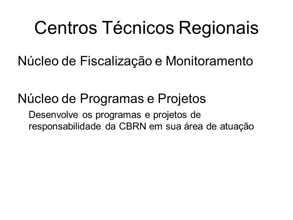 Centros Técnicos Regionais Núcleo de Fiscalização e Monitoramento Núcleo de Programas e Projetos Desenvolve os programas e projetos de responsabilidad