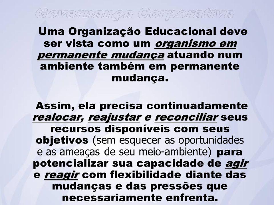 organismo em permanente mudança Uma Organização Educacional deve ser vista como um organismo em permanente mudança atuando num ambiente também em permanente mudança.