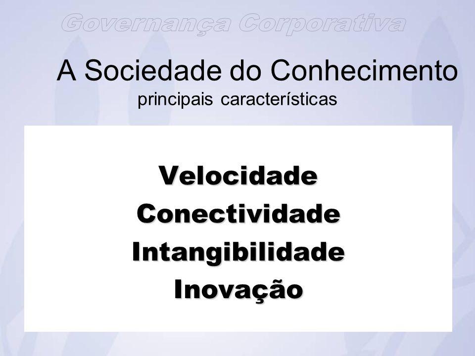 A Sociedade do Conhecimento principais características VelocidadeConectividadeIntangibilidadeInovação