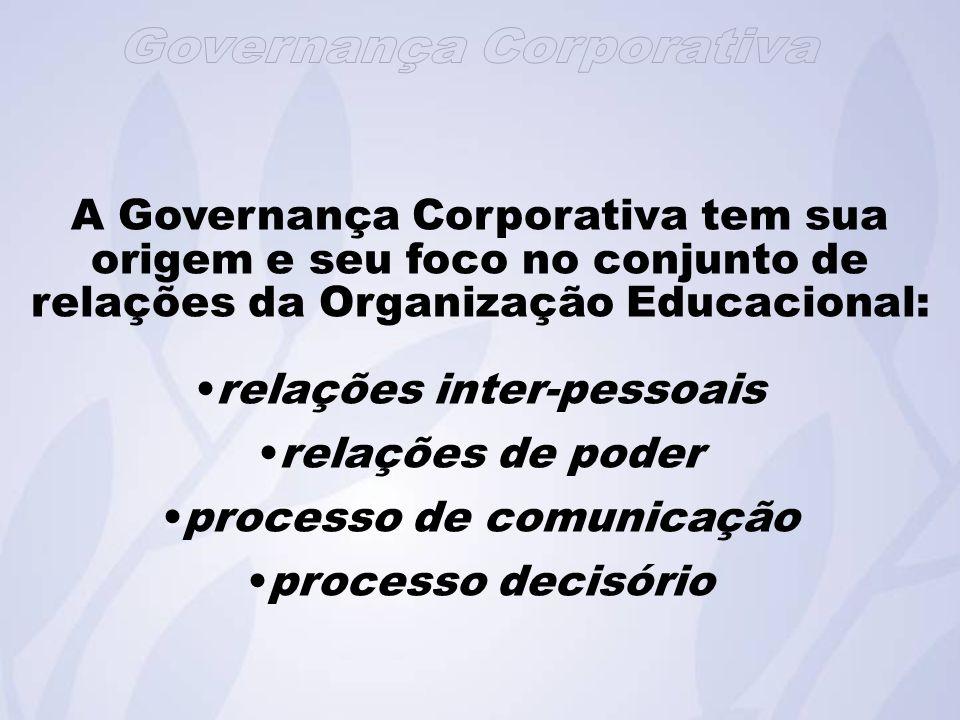 A Governança Corporativa tem sua origem e seu foco no conjunto de relações da Organização Educacional: relações inter-pessoais relações de poder processo de comunicação processo decisório