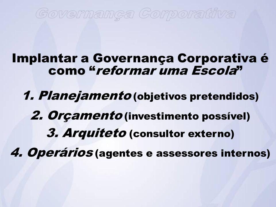 Implantar a Governança Corporativa é como reformar uma Escola 1.