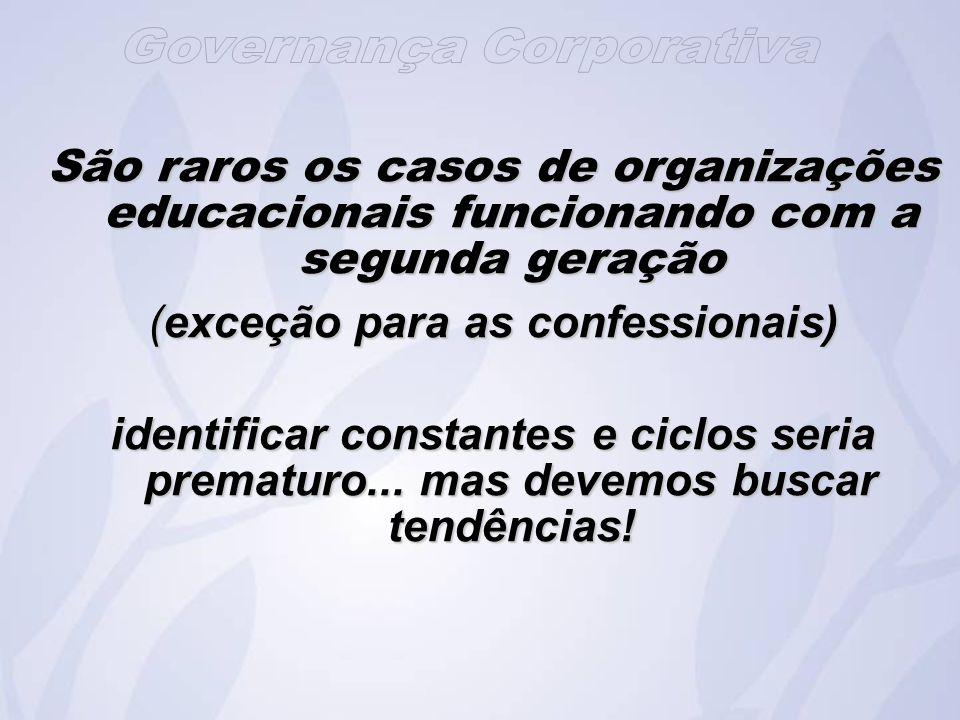 São raros os casos de organizações educacionais funcionando com a segunda geração (exceção para as confessionais) identificar constantes e ciclos seria prematuro...