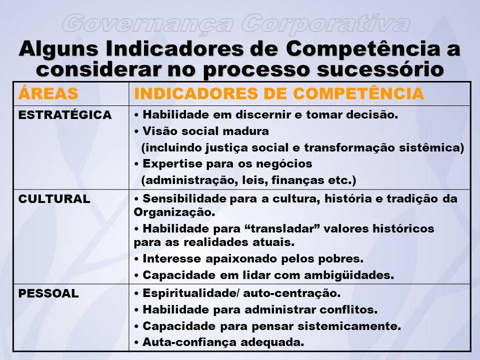 Alguns Indicadores de Competência a considerar no processo sucessório ÁREASINDICADORES DE COMPETÊNCIA ESTRATÉGICA Habilidade em discernir e tomar decisão.