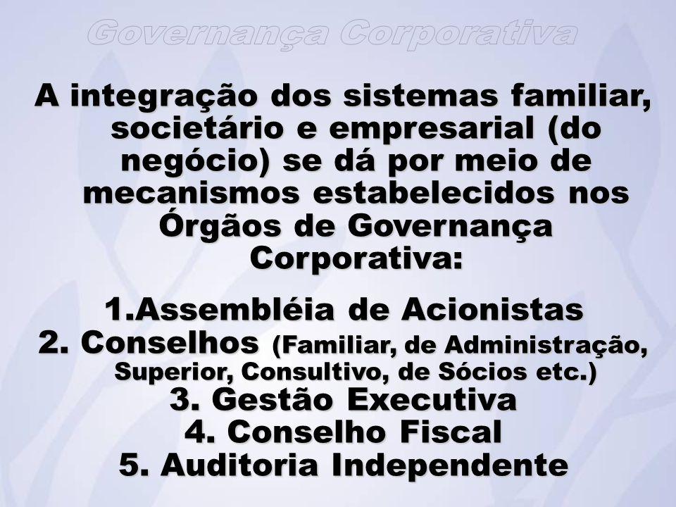 A integração dos sistemas familiar, societário e empresarial (do negócio) se dá por meio de mecanismos estabelecidos nos Órgãos de Governança Corporativa: 1.Assembléia de Acionistas 2.