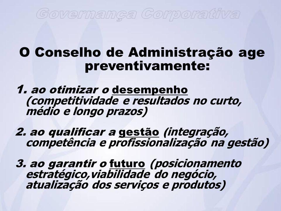 O Conselho de Administração age preventivamente: 1.