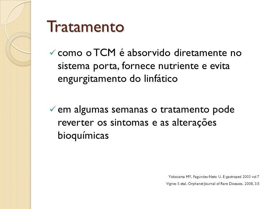 Tratamento como o TCM é absorvido diretamente no sistema porta, fornece nutriente e evita engurgitamento do linfático em algumas semanas o tratamento