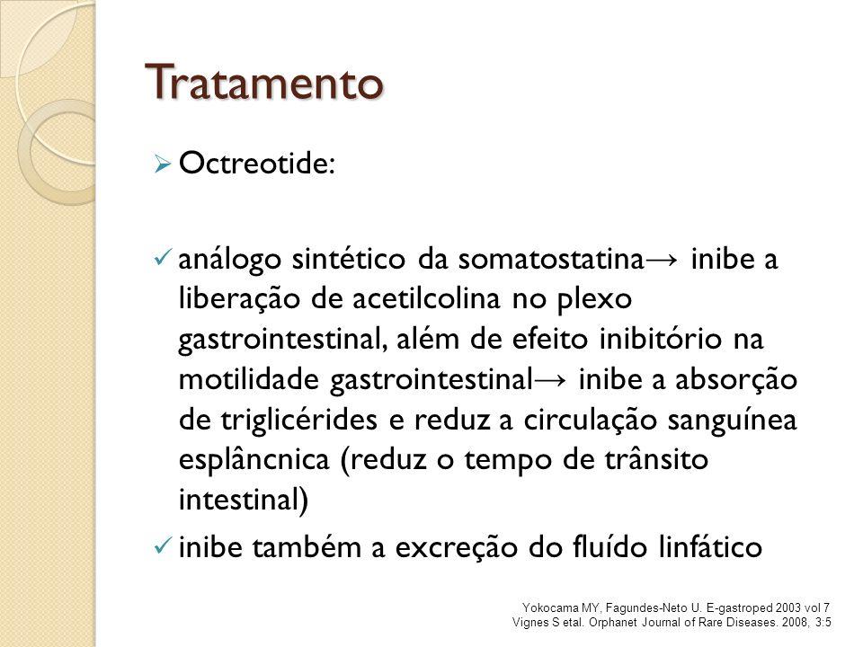 Tratamento Octreotide: análogo sintético da somatostatina inibe a liberação de acetilcolina no plexo gastrointestinal, além de efeito inibitório na mo