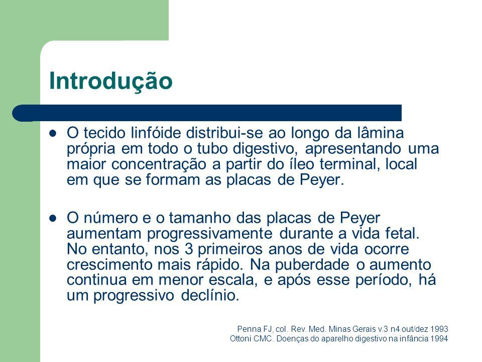 Diagnóstico Schwartz DC, col. Gastrointestinal Endoscopy 2003