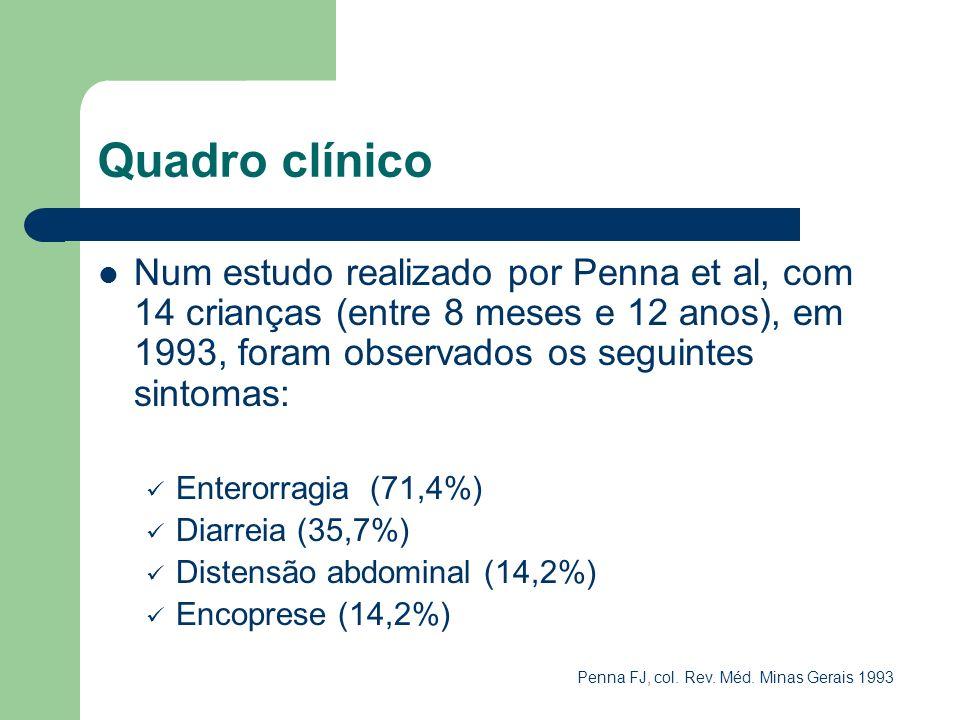 Quadro clínico Num estudo realizado por Penna et al, com 14 crianças (entre 8 meses e 12 anos), em 1993, foram observados os seguintes sintomas: Enter