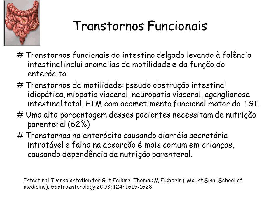 Transtornos Funcionais # Transtornos funcionais do intestino delgado levando à falência intestinal inclui anomalias da motilidade e da função do enterócito.