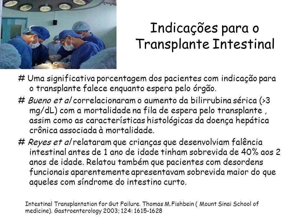 Indicações para o Transplante Intestinal # Uma significativa porcentagem dos pacientes com indicação para o transplante falece enquanto espera pelo ór