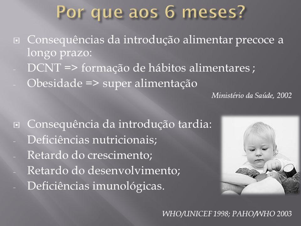 Consequências da introdução alimentar precoce a longo prazo: - DCNT => formação de hábitos alimentares ; - Obesidade => super alimentação Ministério d